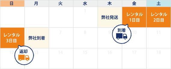 機材レンタルカレンダー